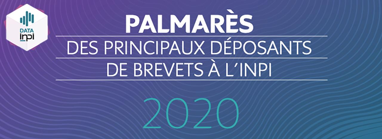 Bordeaux INP : 42ème au palmarès INPI 2020